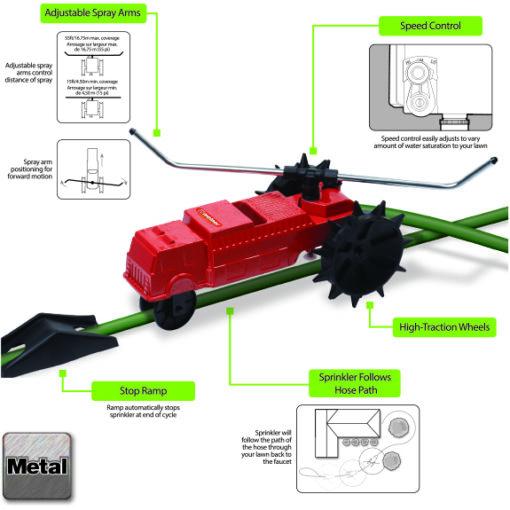 Melnor 4501 Traveling Sprinkler Features